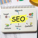 Pozycjonowanie czyli efektywna i skuteczna forma promocji w wyszukiwarce Google